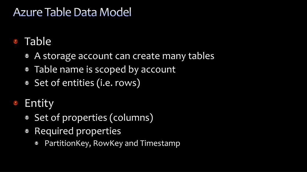 Azure Table Data Model