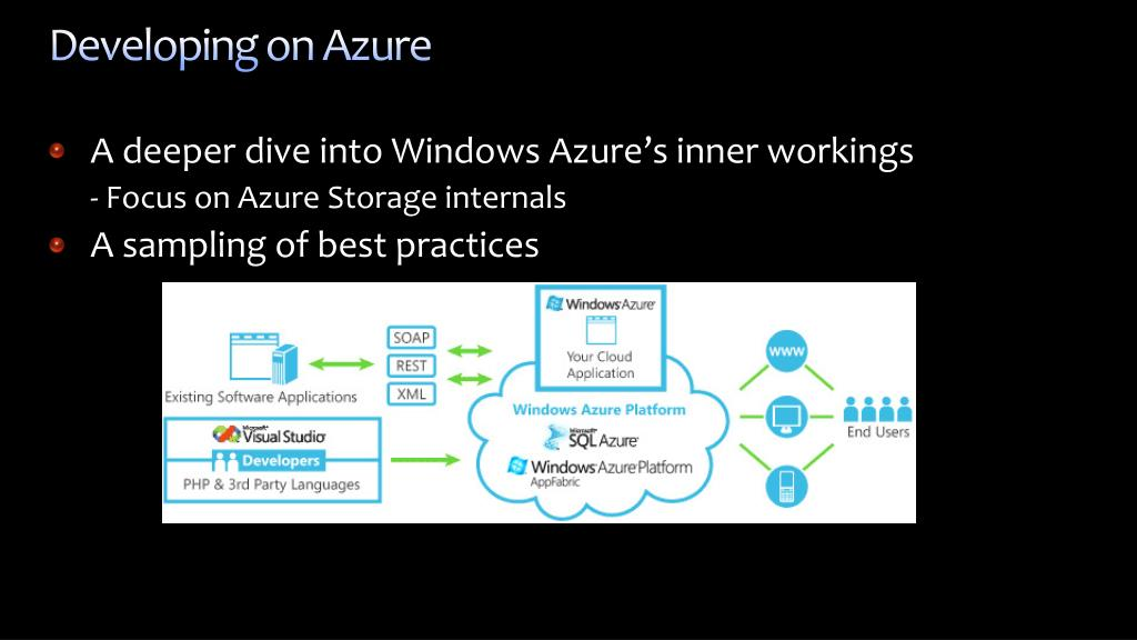 Developing on Azure