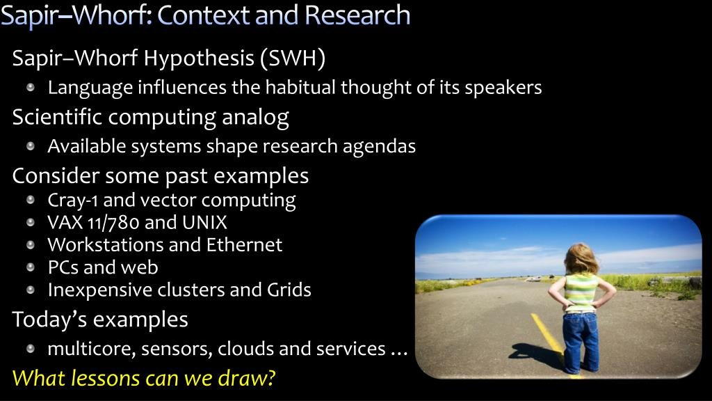 Sapir–Whorf: Context and Research