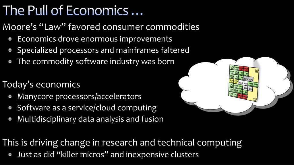 The Pull of Economics …