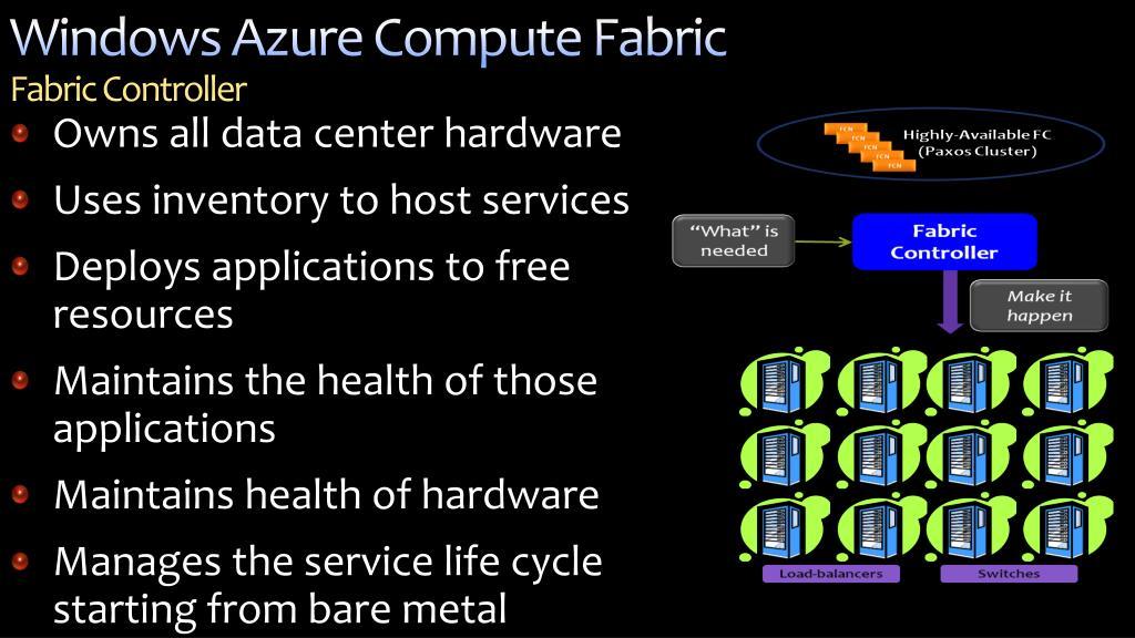 Windows Azure Compute Fabric