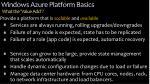 windows azure platform basics what the value add