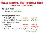 hbsag negative hbv infectious blood donation the donor