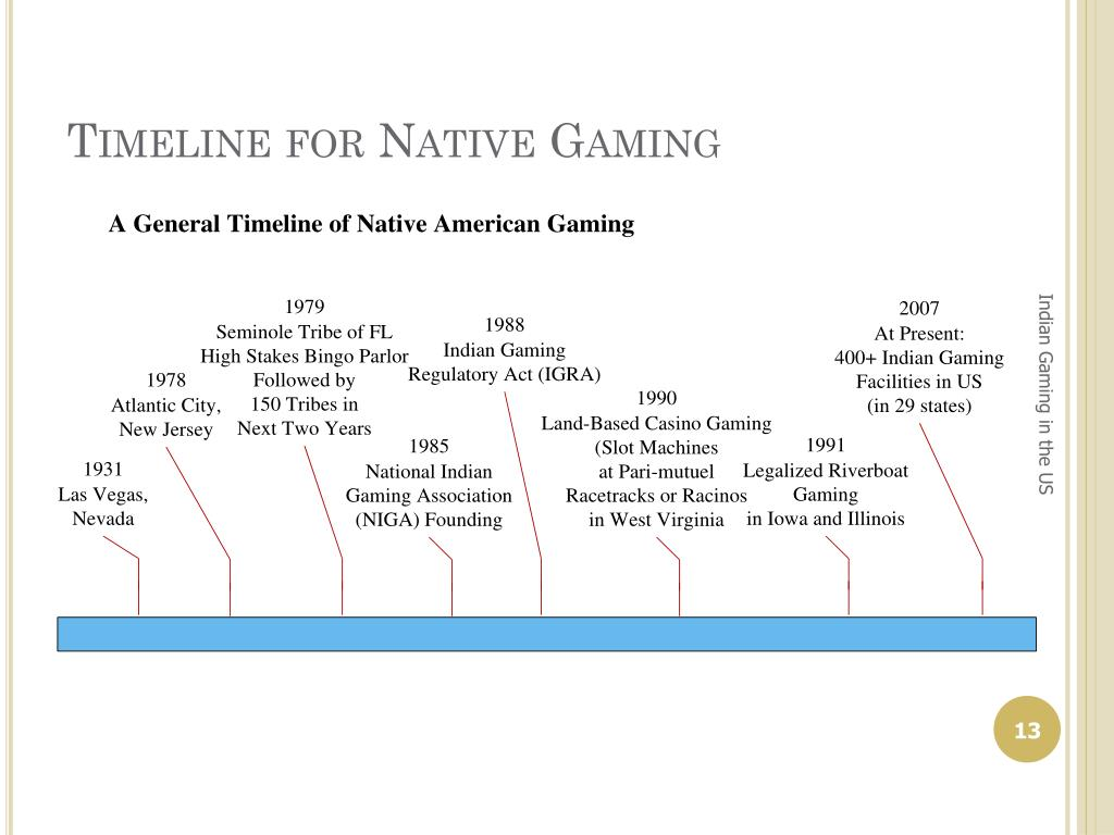 Timeline for Native Gaming