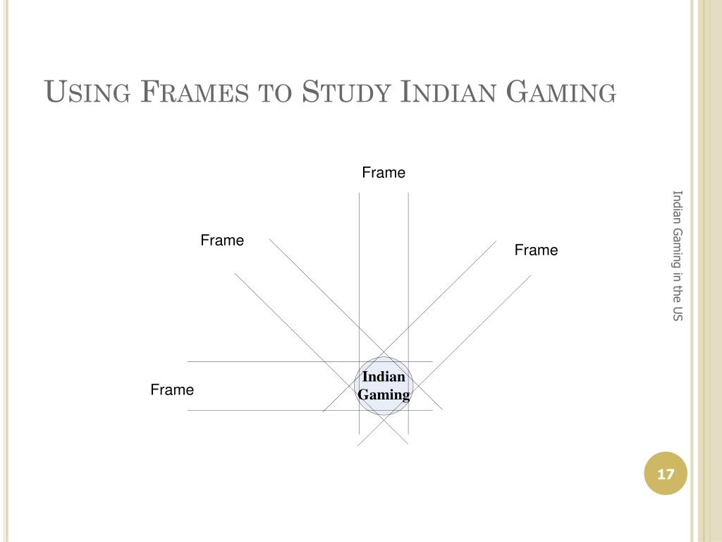 Using Frames to Study Indian Gaming