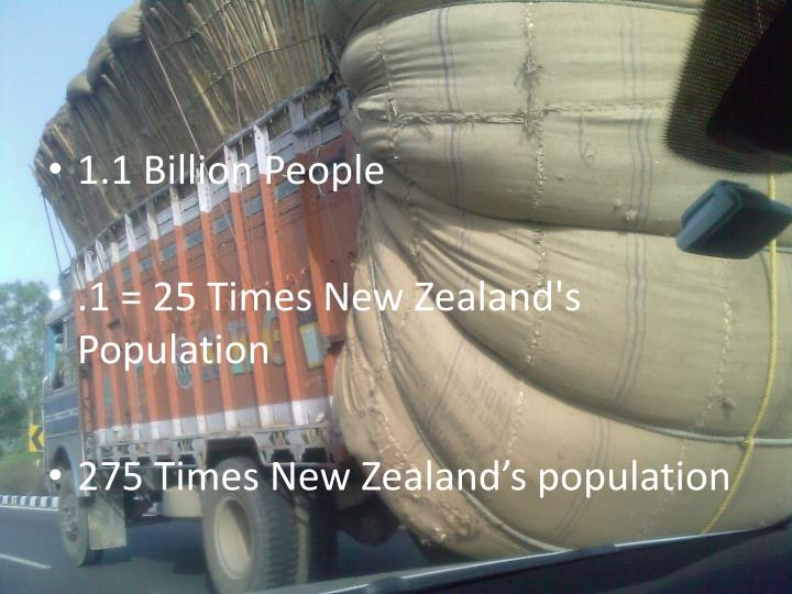 1.1 Billion People