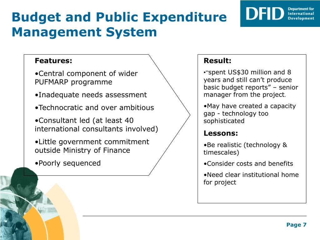 Budget and Public Expenditure Management System