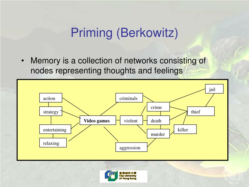 Priming (Berkowitz)