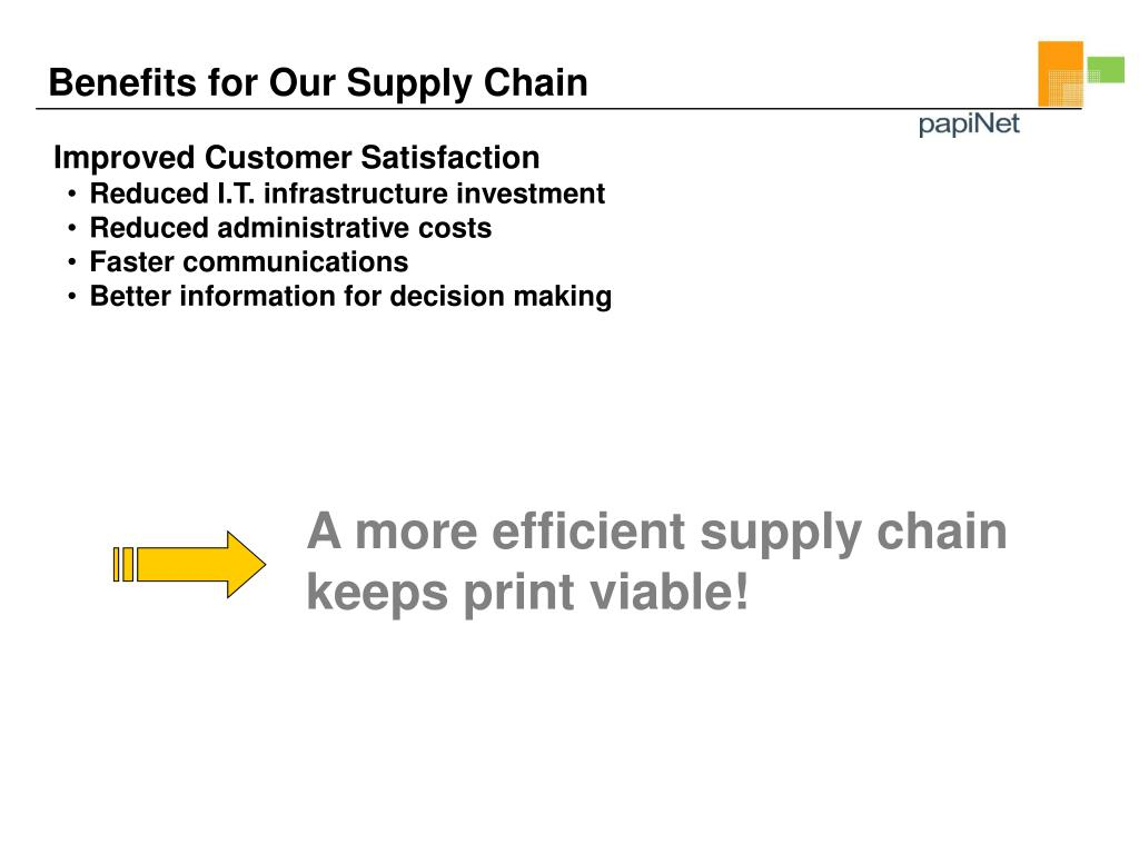 A more efficient supply chain keeps print viable!