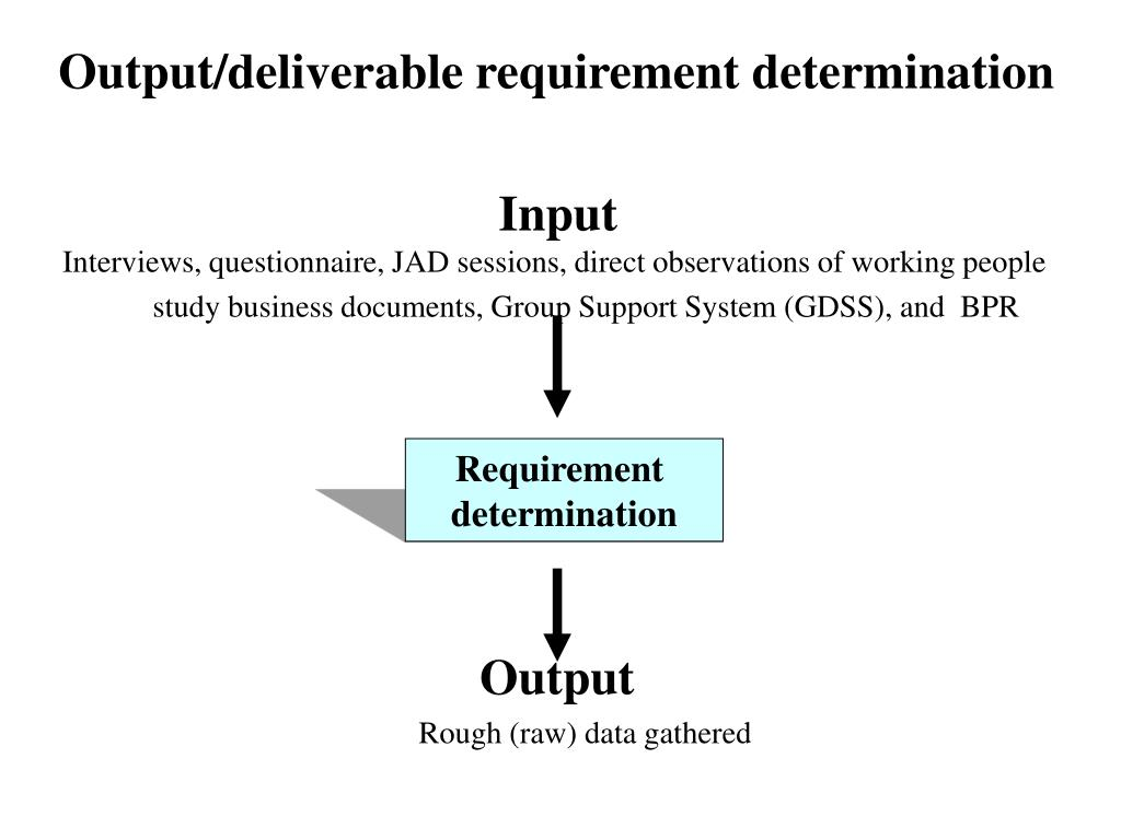 Output/deliverable requirement determination