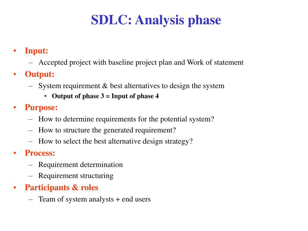 SDLC: