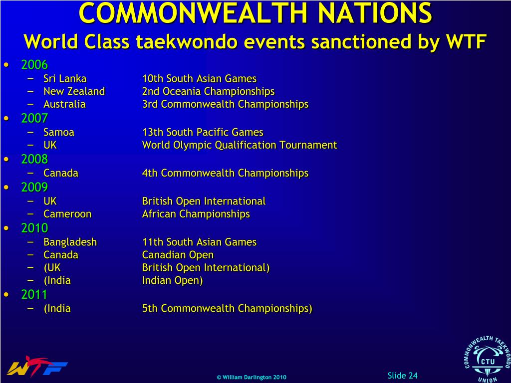 COMMONWEALTH NATIONS