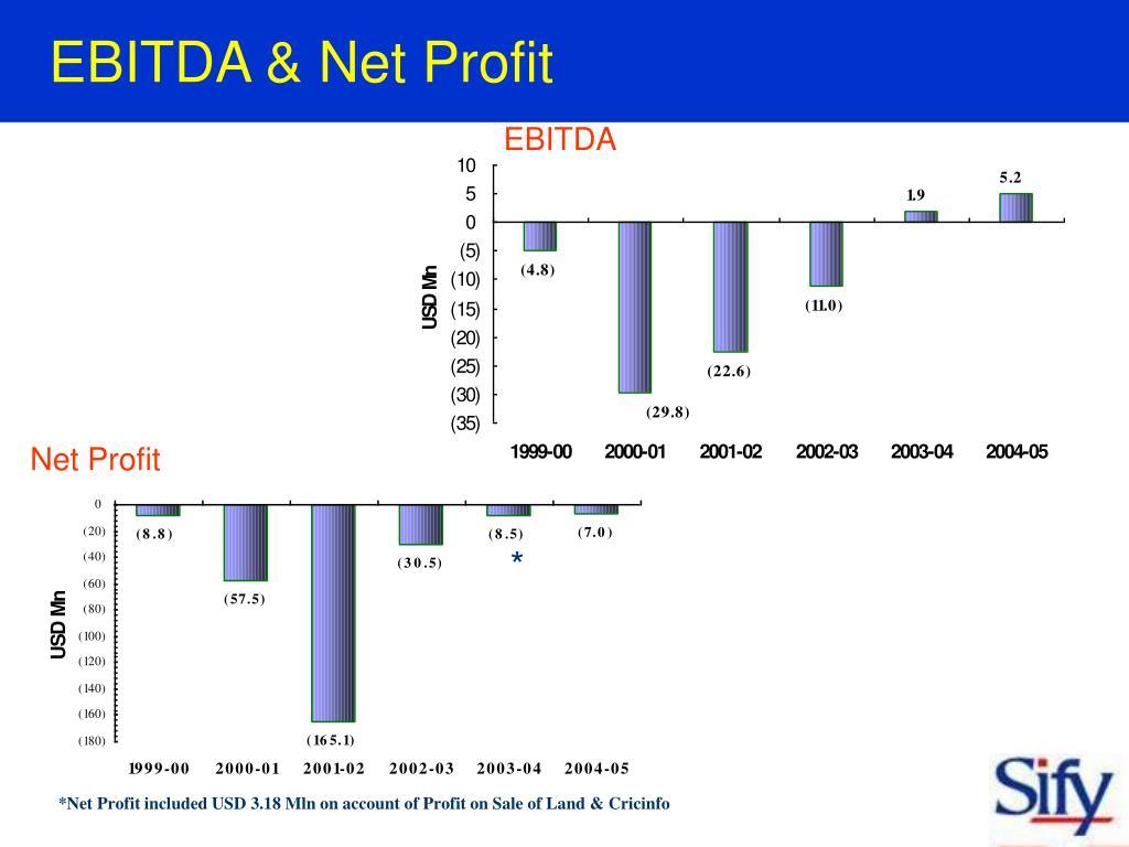 EBITDA & Net Profit