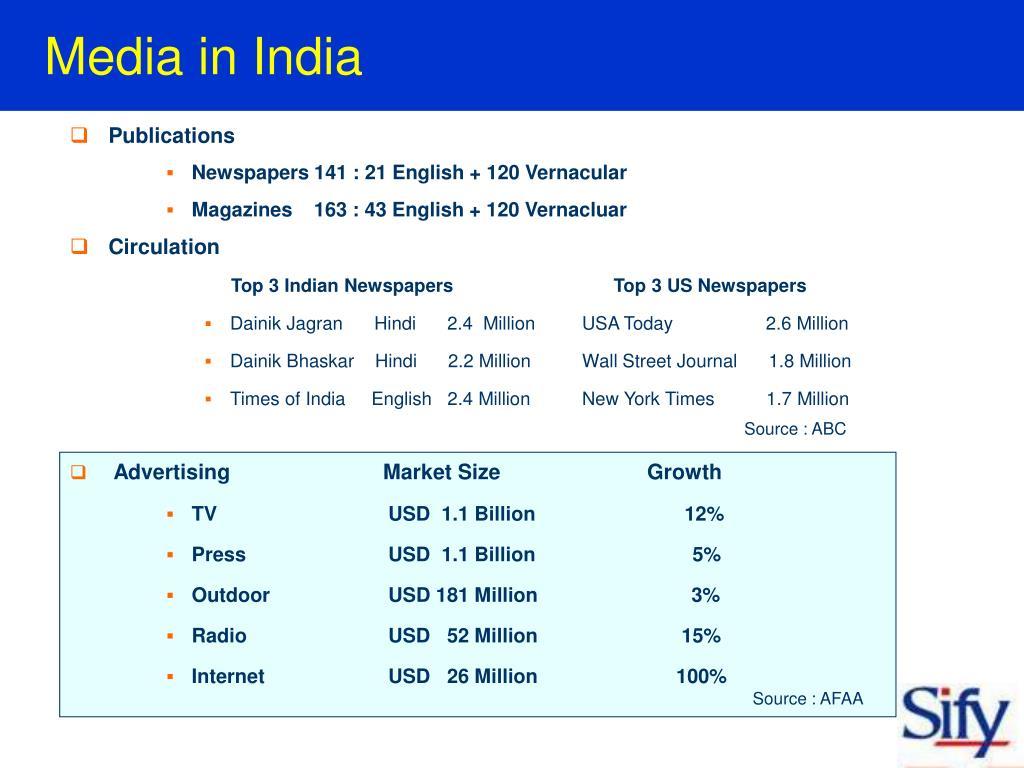 Media in India