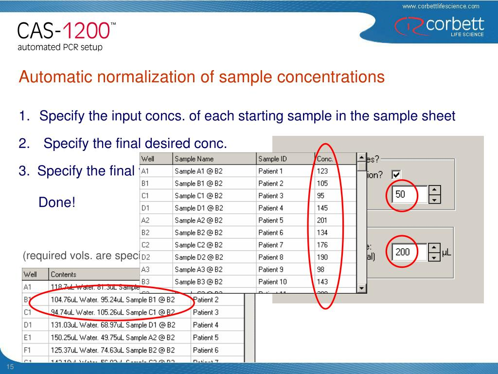 Automatic normalization of sample concentrations