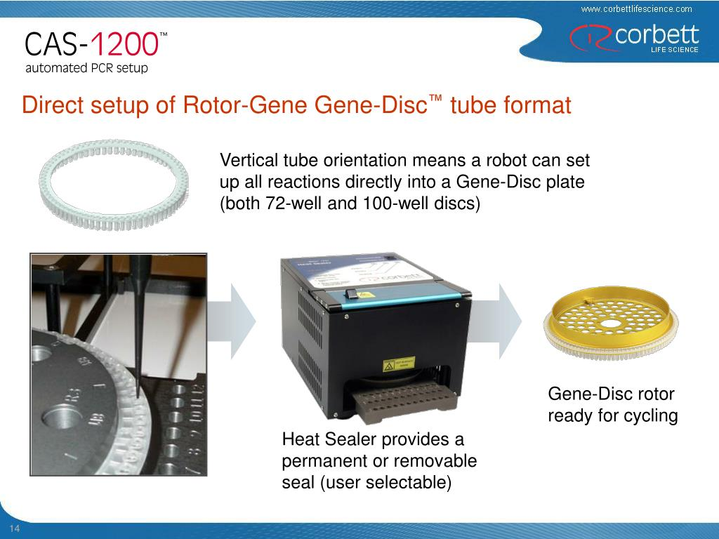 Gene-Disc rotor ready for cycling