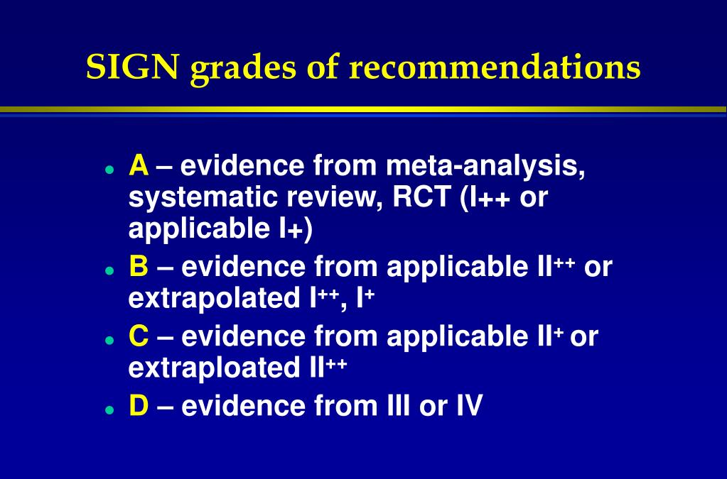 SIGN grades of recommendations