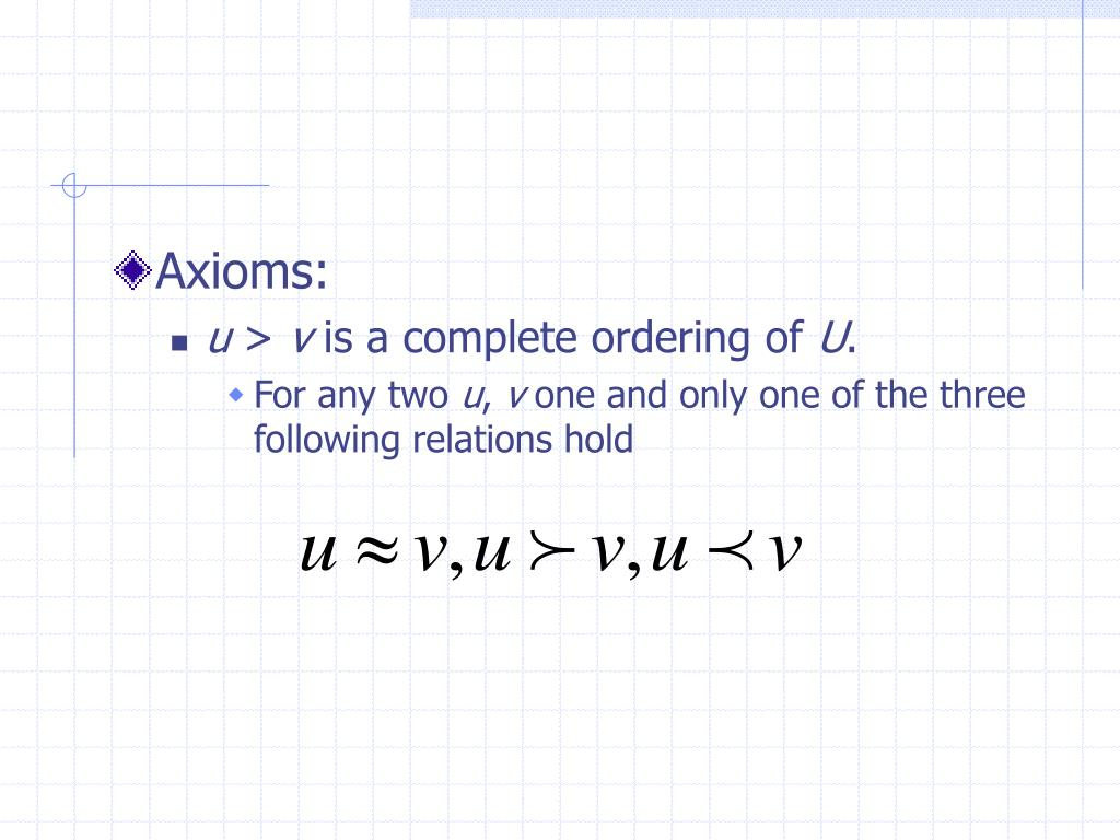 Axioms: