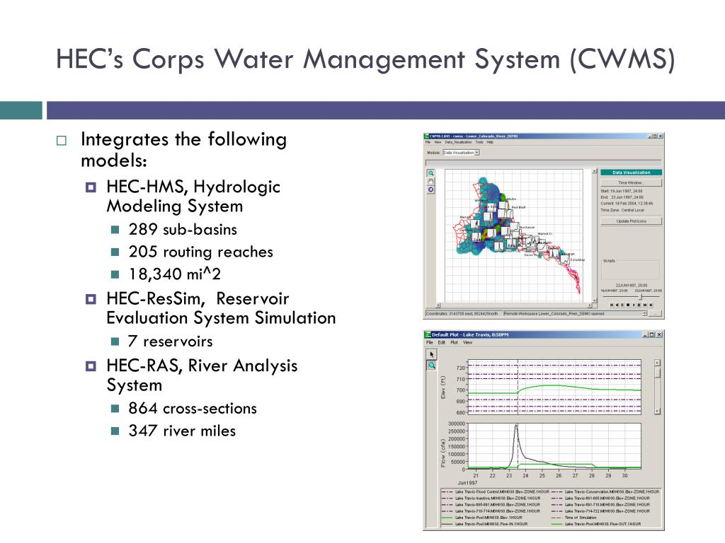 HEC's Corps Water Management System (CWMS)
