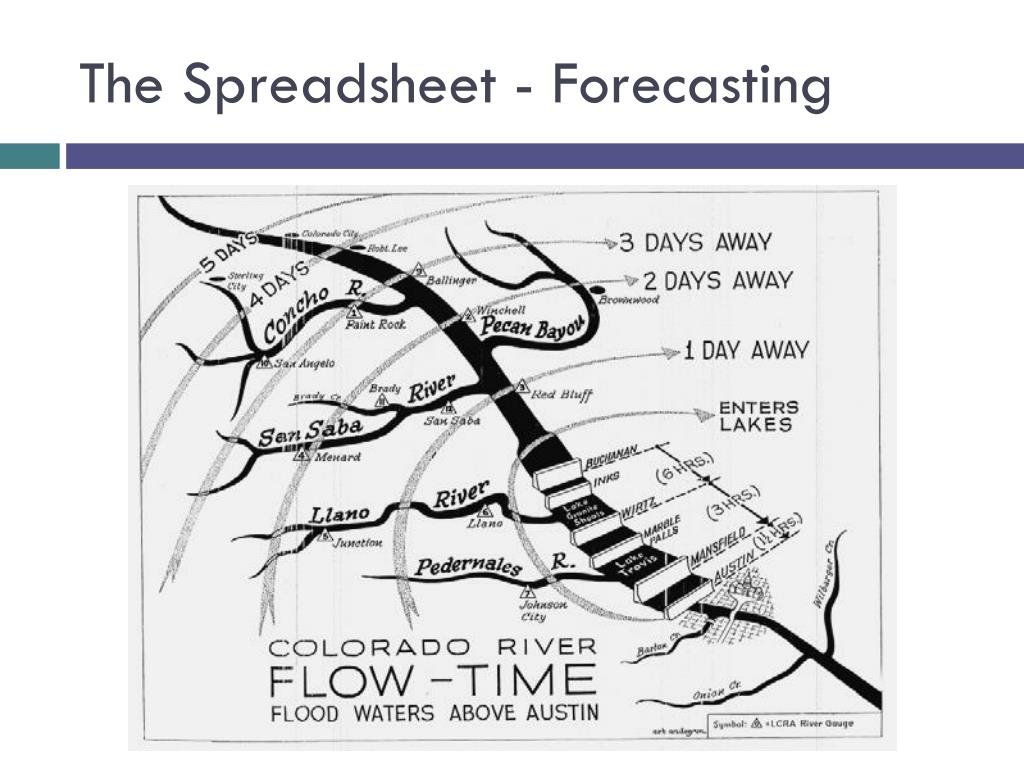 The Spreadsheet - Forecasting