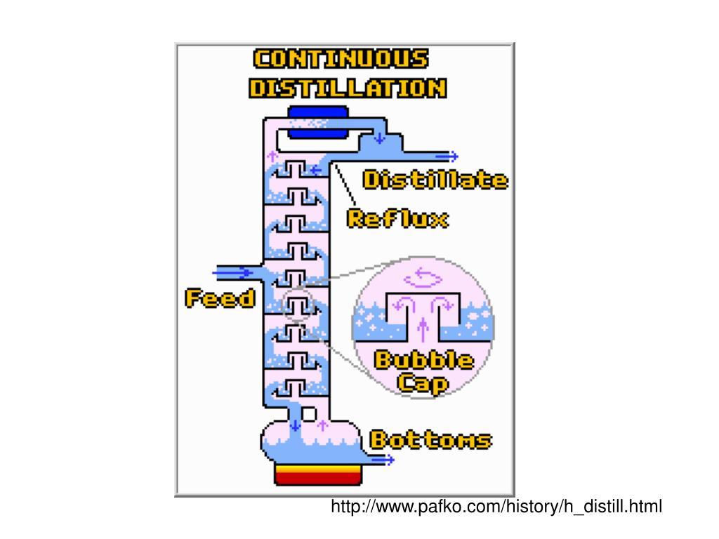 http://www.pafko.com/history/h_distill.html