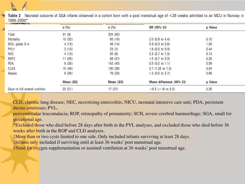 CLD, chronic lung disease; NEC, necrotising entercolitis; NICU, neonatal intensive care unit; PDA, persistent ductus arteriosus; PVL,