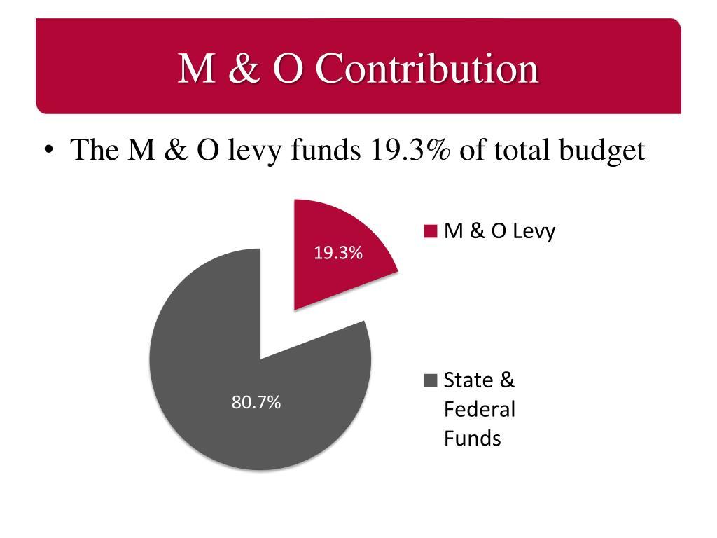 M & O Contribution