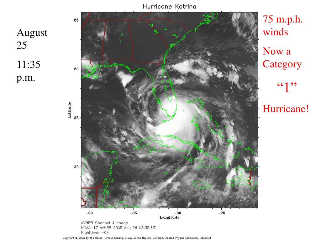 75 m.p.h. winds