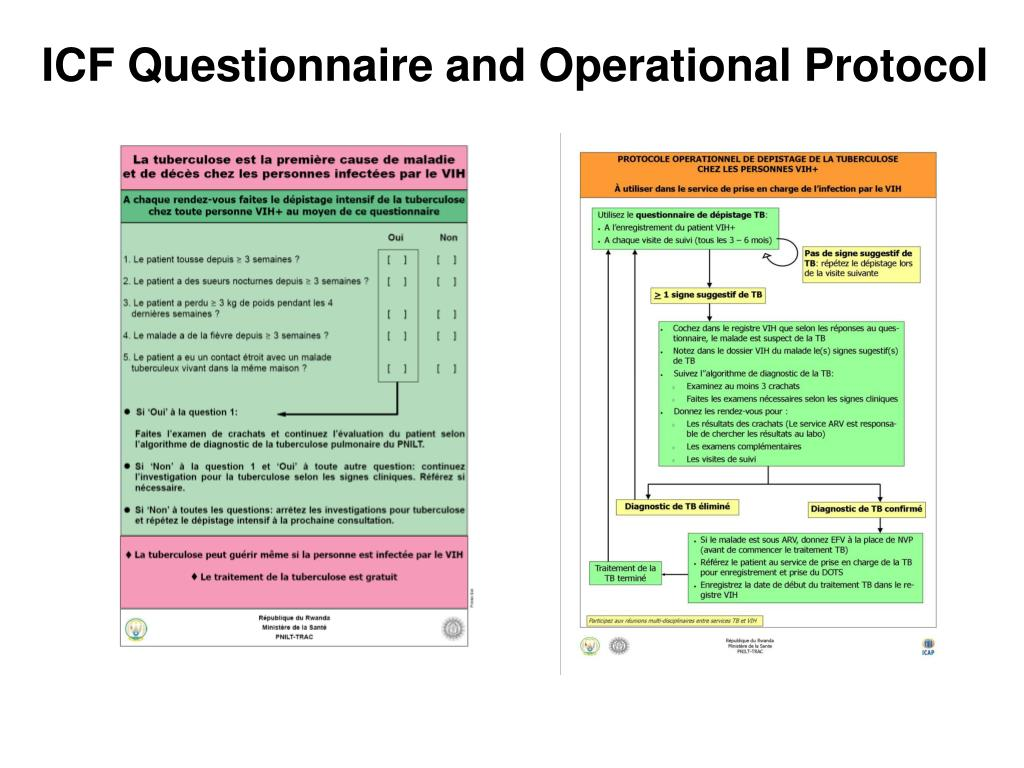 ICF Questionnaire and Operational Protocol