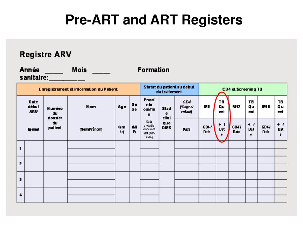 Pre-ART and ART Registers