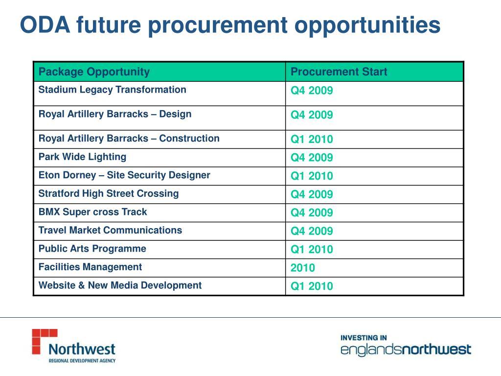 ODA future procurement opportunities