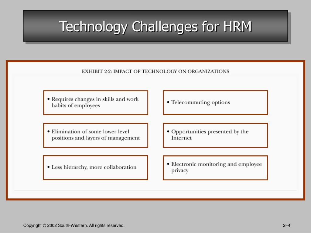 Technology Challenges for HRM