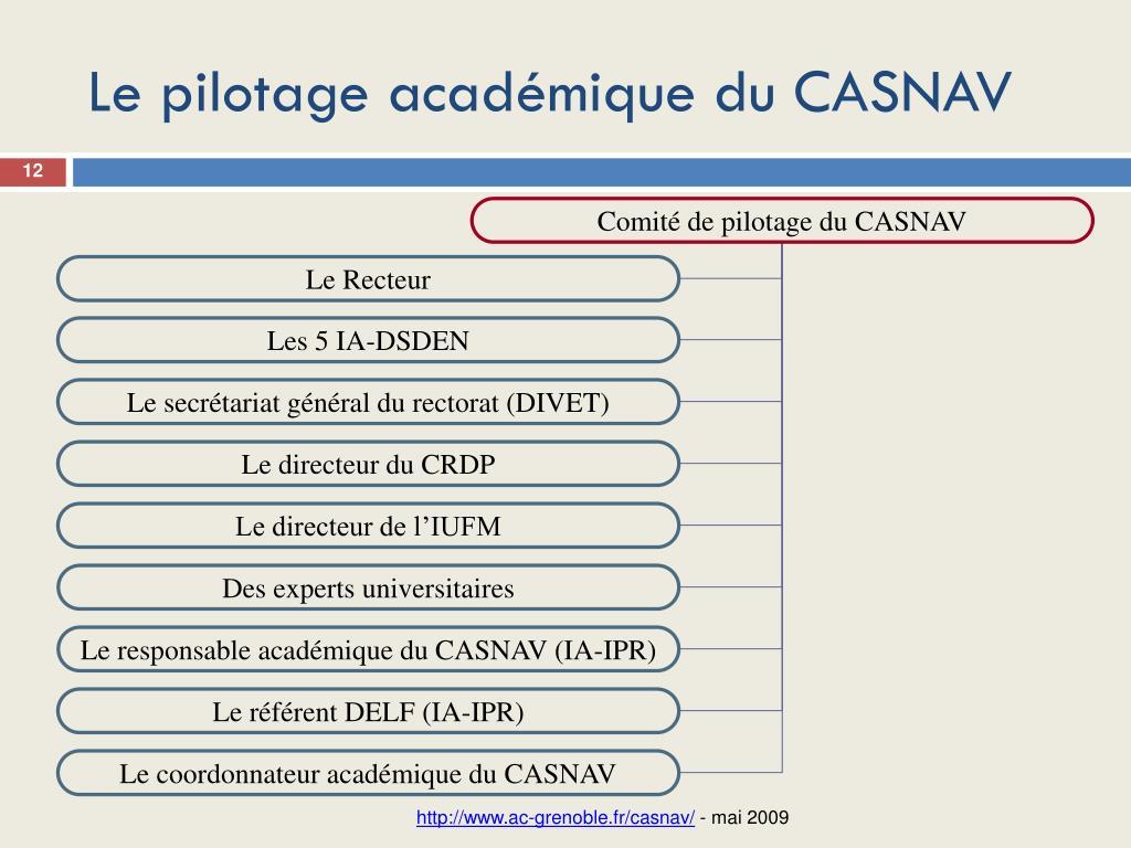Comité de pilotage du CASNAV