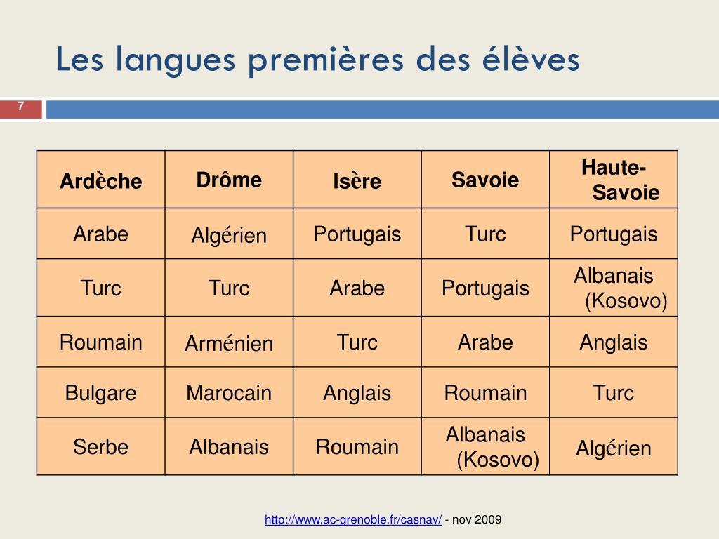 Les langues premières des élèves