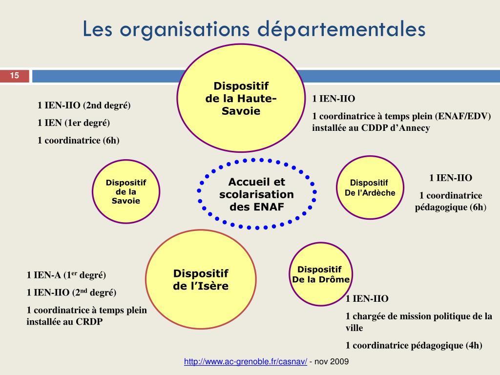 Les organisations départementales