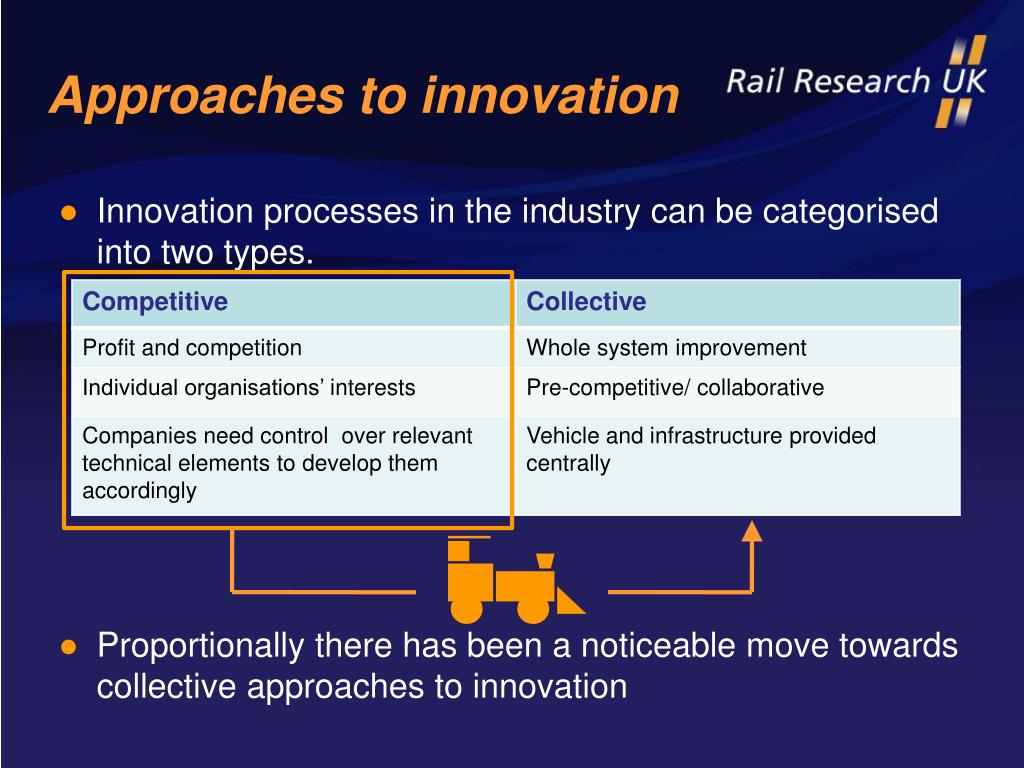 4 Types of Innovation (and how to approach them)