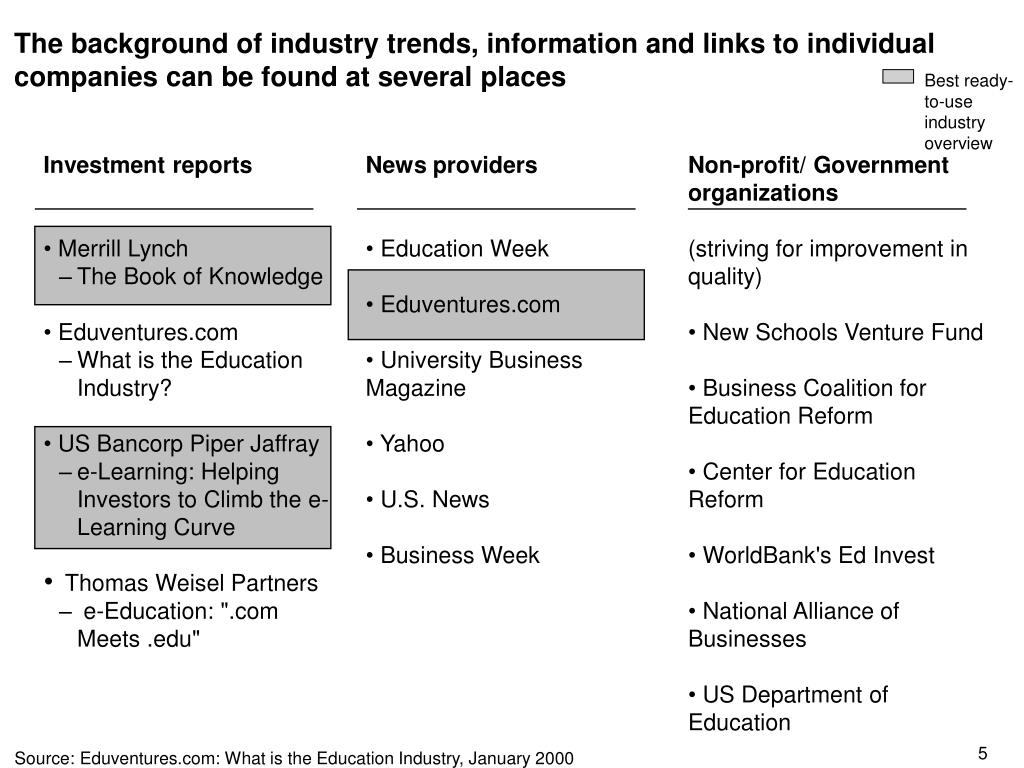 The background of industry trends, information and links to individual companies can be found at several places