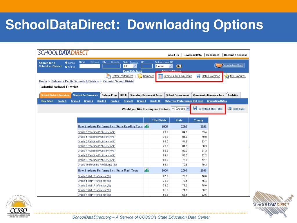 SchoolDataDirect:  Downloading Options