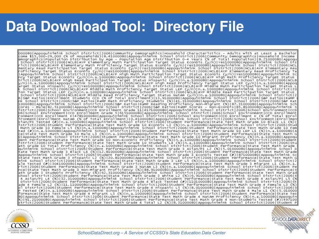 Data Download Tool:  Directory File