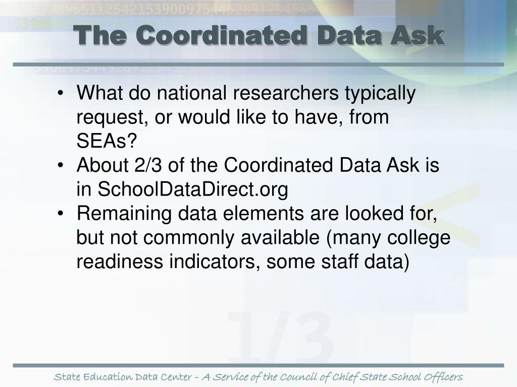 The Coordinated Data Ask