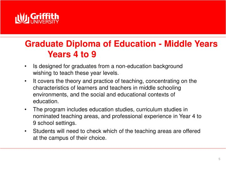 Graduate Diploma of Education - Middle Years 	Years 4 to 9
