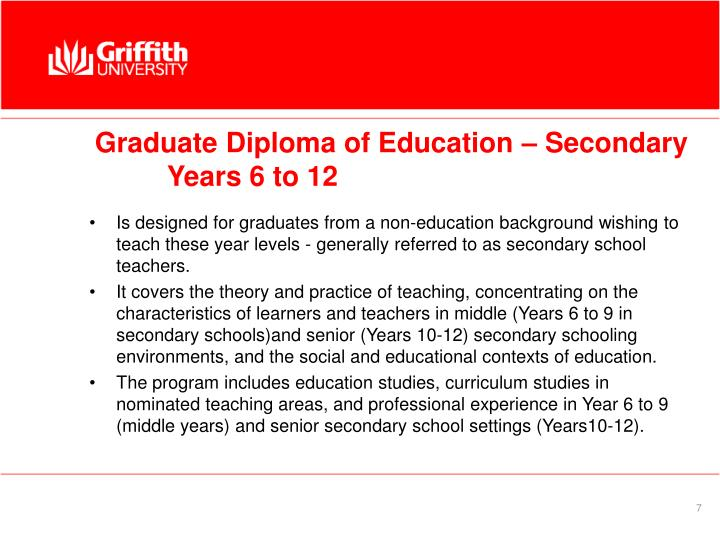 Graduate Diploma of Education – Secondary