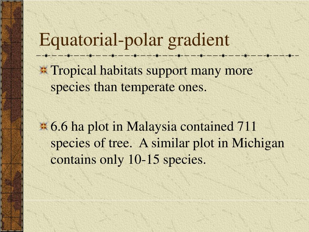 Equatorial-polar gradient