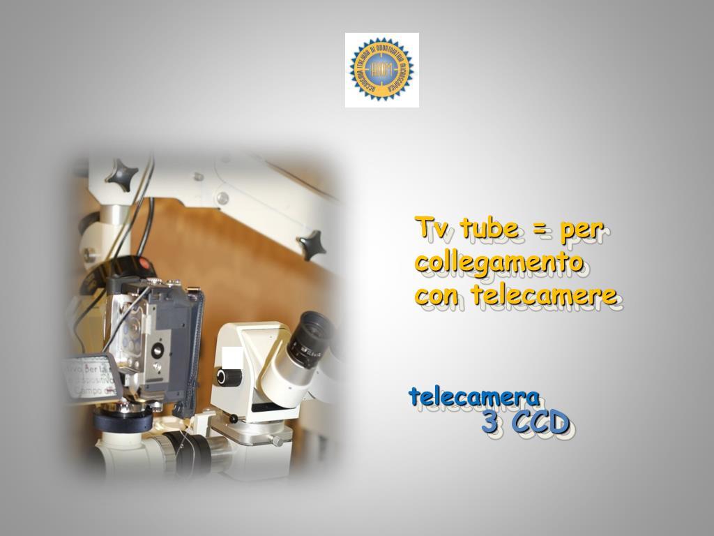 telecamera