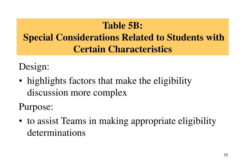 Table 5B: