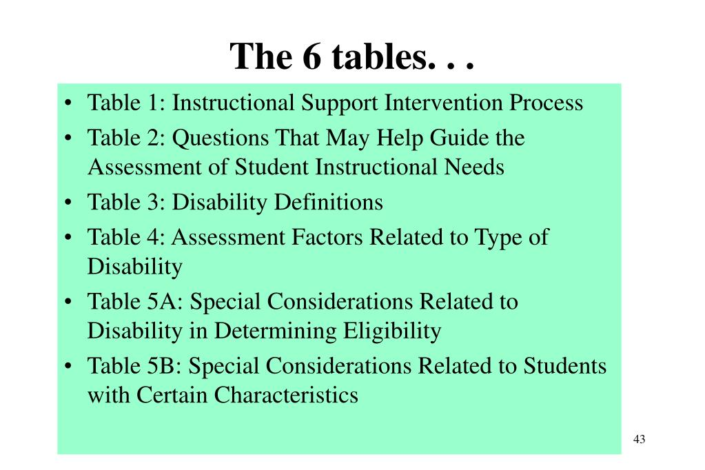 The 6 tables. . .