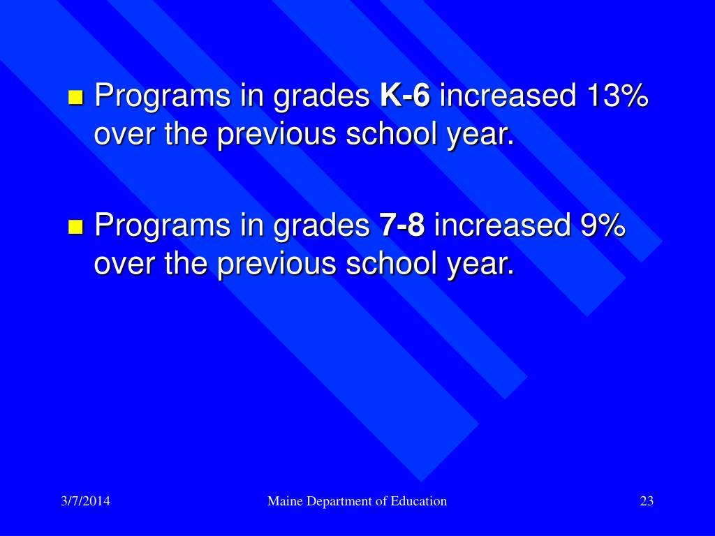 Programs in grades