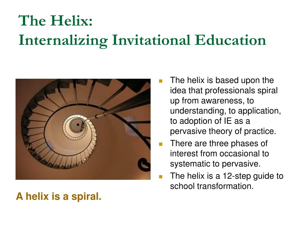 The Helix: