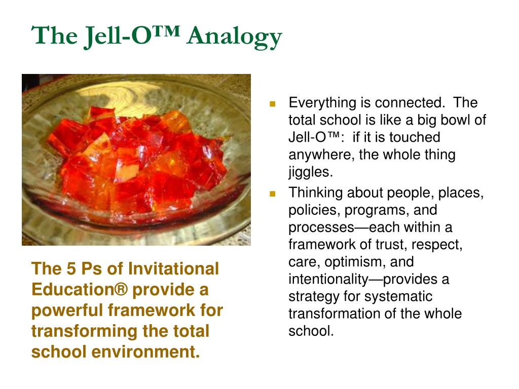 The Jell-O™ Analogy