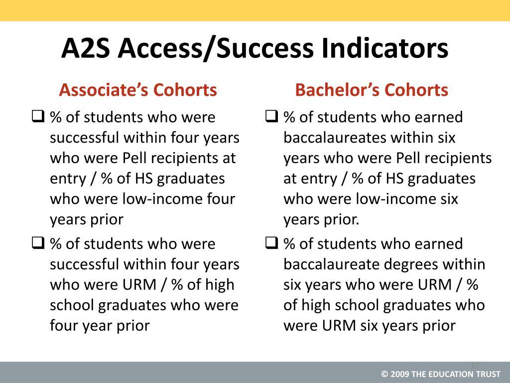 A2S Access/Success Indicators